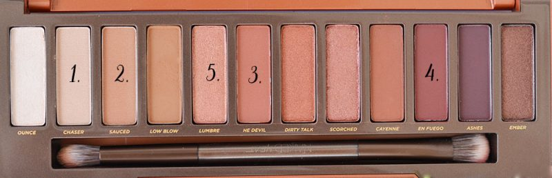 tutoriel naked heat urban decay